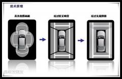 昆明发烧友 360°全景泊车影像让传祺GS5轻松实现眼观六路
